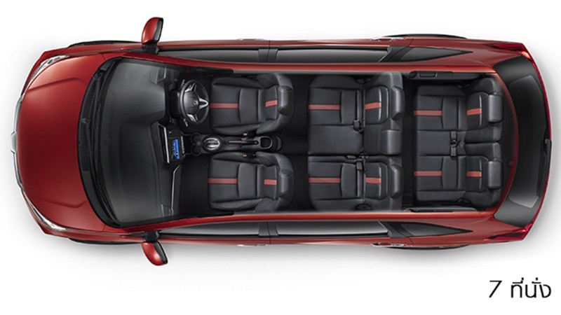 2019 Honda BR-V (2019 ฮอนด้า บีอาร์-วี)