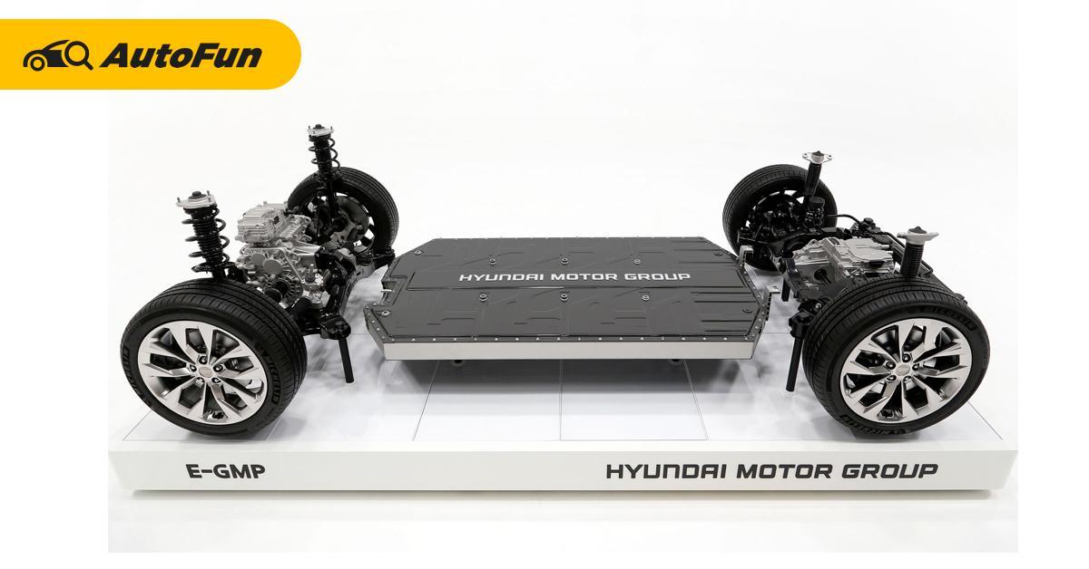 Hyundai เปิดตัวแพลตฟอร์มไฟฟ้า E-GMP รองรับอัตราเร่ง 0-100 กม.ต่อชม. ใน 3.5 วินาที 01
