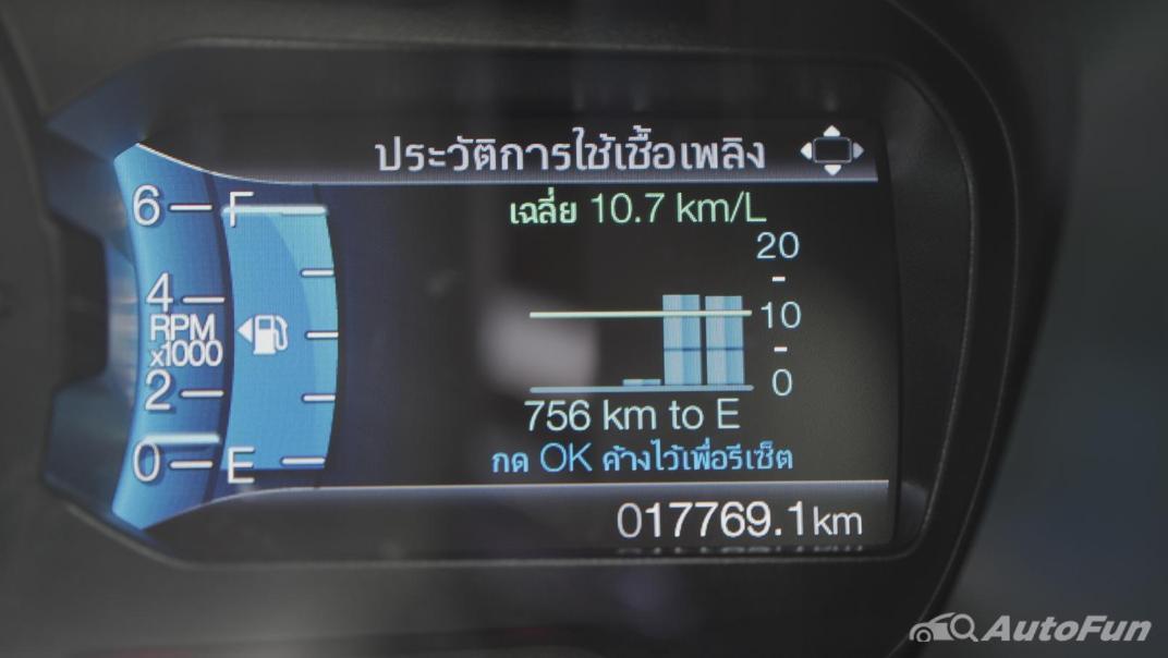 2021 Ford Everest 2.0L Turbo Titanium 4x2 10AT - SPORT Interior 017
