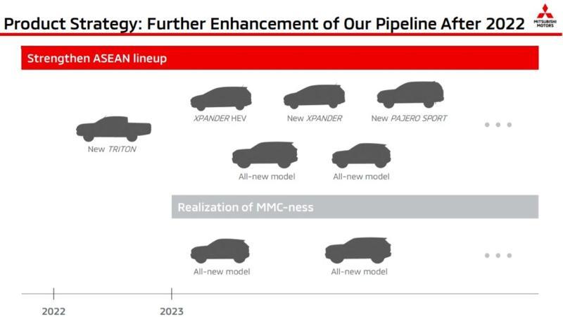 Mitsubishi เตรียมอัพเกรดใหญ่ Xpander ในปีงบประมาณนี้ พร้อมอัพโมเดลรถใหม่ทั้ง Pajero Sport และ Mirage 02