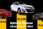 ยอดจดทะเบียนรถ Ecocar ครึ่งปีแรก 2021 แชมป์คือ Yaris นำห่าง City ส่วนอันดับรองลงไป สูสีกันสุด ๆ