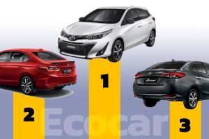 ยอดจดทะเบียนรถ Ecocar ในเดือนก.ค. 64 แชมป์ Yaris นำห่าง City ส่วนอันดับรองลงไป สูสีกันสุด ๆ