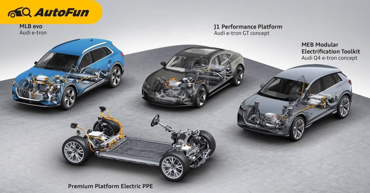 Volkswagen หาญกล้าขอผลิตอีวีมากกว่า Tesla ใน 4 ปี แต่ตอนจบอาจจะแพ้ทั้งคู่... 01