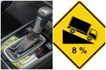 การขับรถลงเขาที่ถูกต้อง ทำไมระบบเบรกจึงสำคัญ และทำไมถึงห้ามใช้เกียร์ D หรือ N?