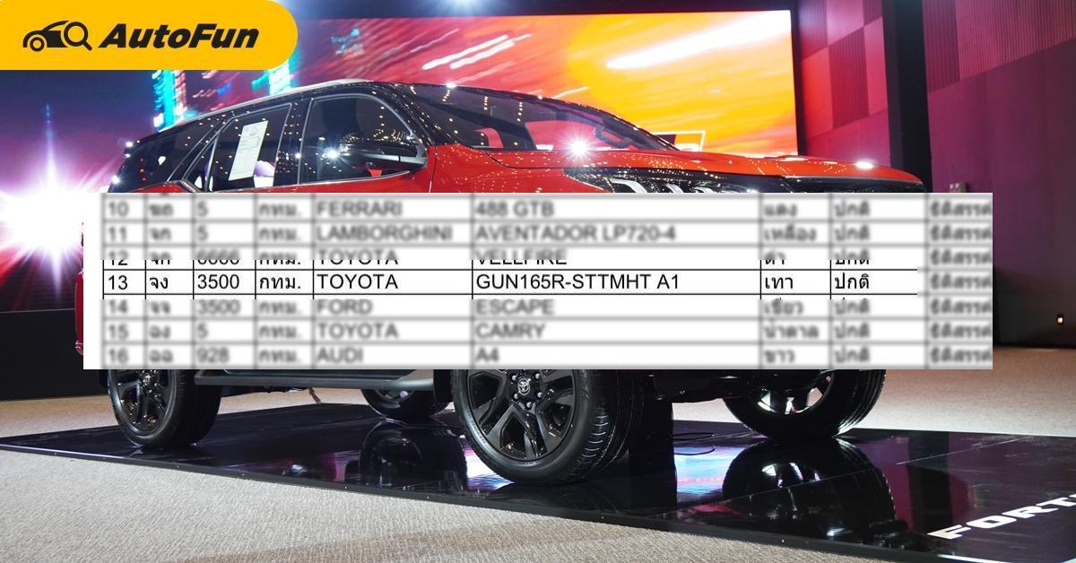 เผยชื่อรถคันที่ 13 ของผู้กำกับโจ้ รหัสรุ่นนี้ที่แท้คือ Toyota Fortuner พร้อมหลักฐานยืนยันที่นี่ 01