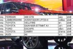 เผยชื่อรถคันที่ 13 ของผู้กำกับโจ้ รหัสรุ่นนี้ที่แท้คือ Toyota Fortuner พร้อมหลักฐานยืนยันที่นี่