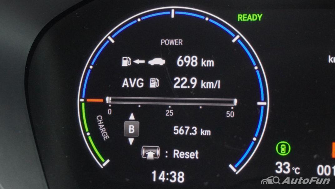 2021 Honda City e:HEV RS Interior 006