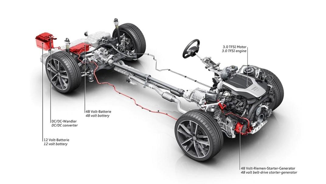 Audi A6 Avant 2020 Others 001