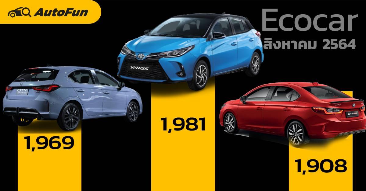 ยอดจดทะเบียน Ecocar ส.ค. 64 ผู้ชนะคือ Toyota Yaris แต่นำ Honda City ห่างแค่สิบกว่าคัน 01
