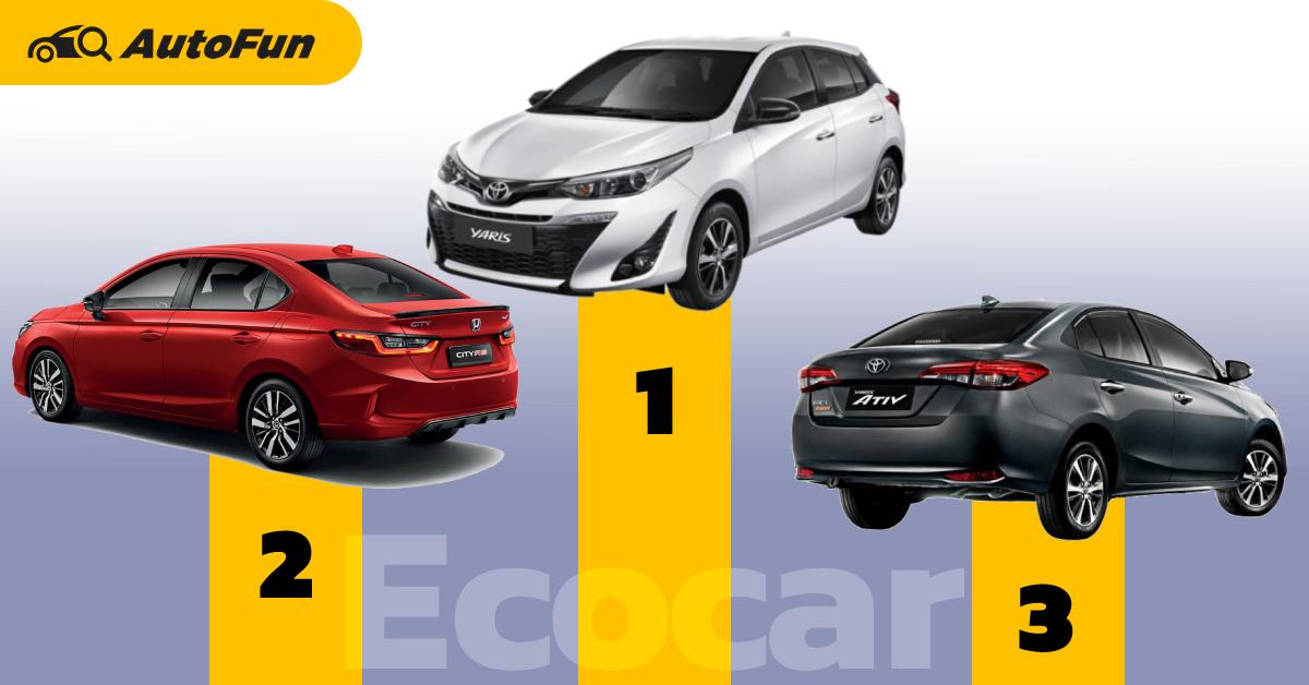 ยอดจดทะเบียนรถ Ecocar ในเดือนก.ค. 64 แชมป์ Yaris นำห่าง City ส่วนอันดับรองลงไป สูสีกันสุด ๆ 01